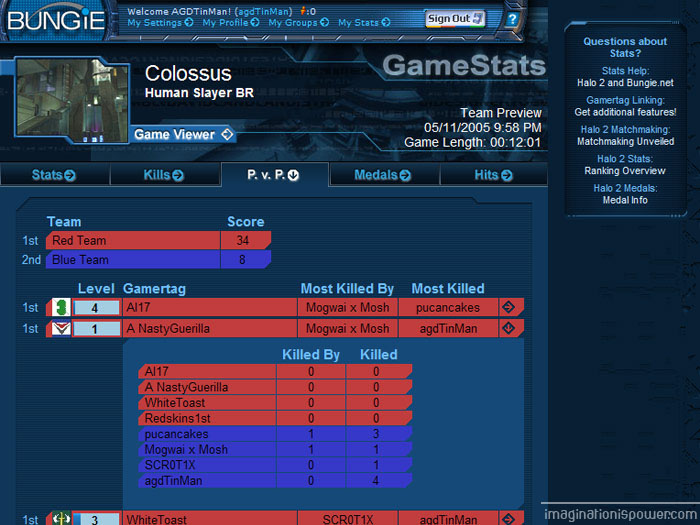 Halo 2 Stat Pages on Bungie.net