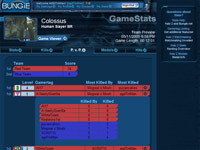 Halo 2 Stats on Bungie.net